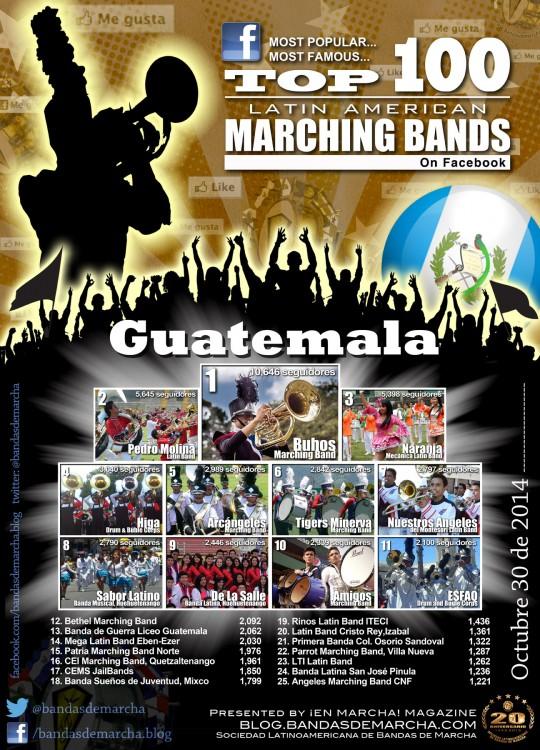 Facebook-Top-100-octubre-2014-Guatemala-02