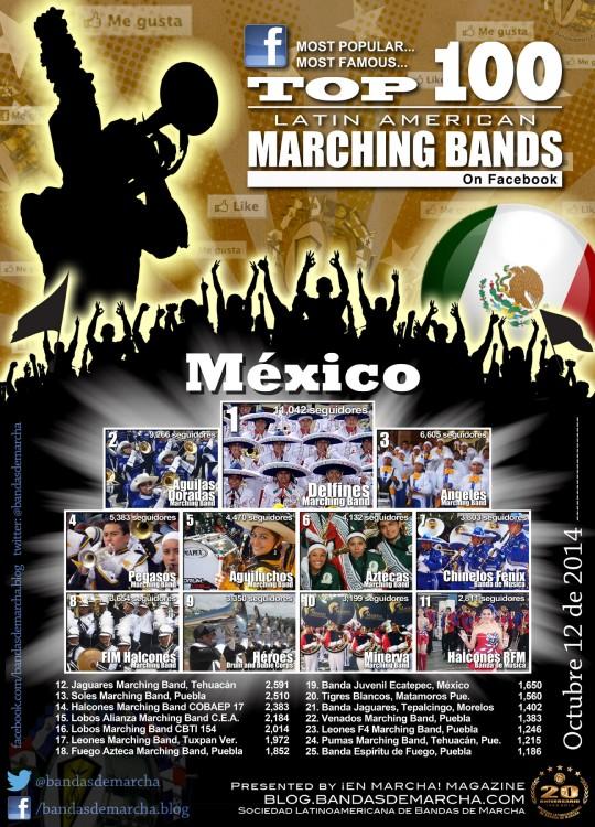 Facebook-bandasdemarcha-Top-100-Ranking-Octubre-2014-Mexico-02
