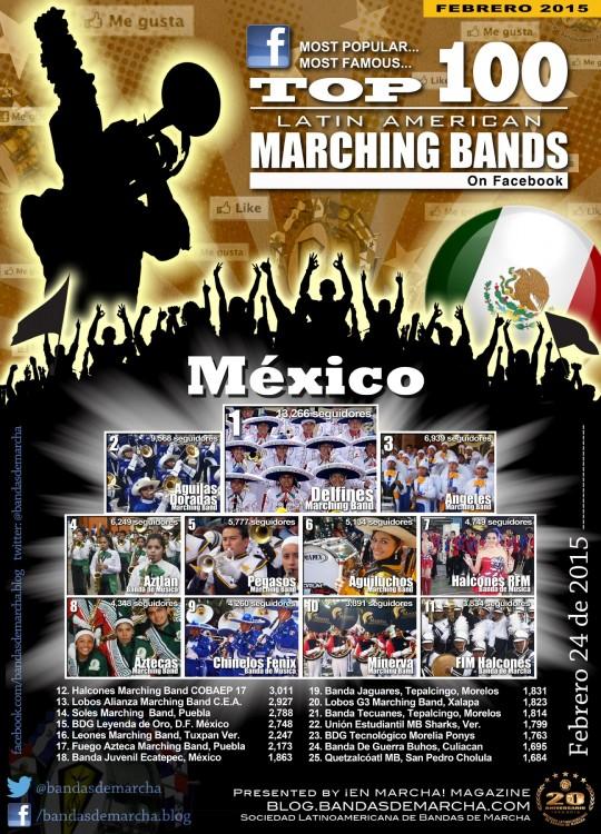 Facebook-bandasdemarcha-Top-100-Ranking-Febrero-2015-Mexico-01