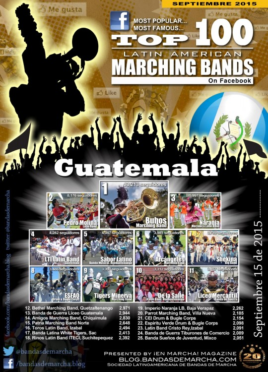 Guatemala-Top-100-Latin-American-Marching-Band-on-Facebook-2015-septiembre